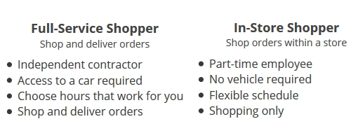 Instacart shopper options