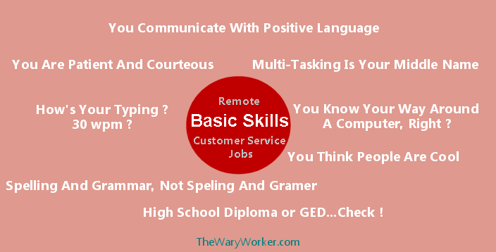 Basic skills needed to do work from home customer service