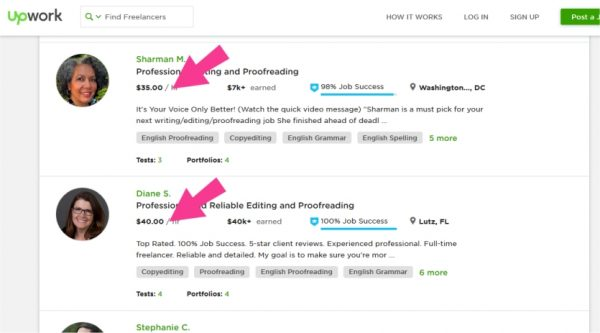 Freelance Proofreader Salary