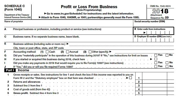 Schedule C IRS Tax Form For Independent Contractors