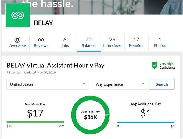 Virtual Assistant Jobs Salary At Belay
