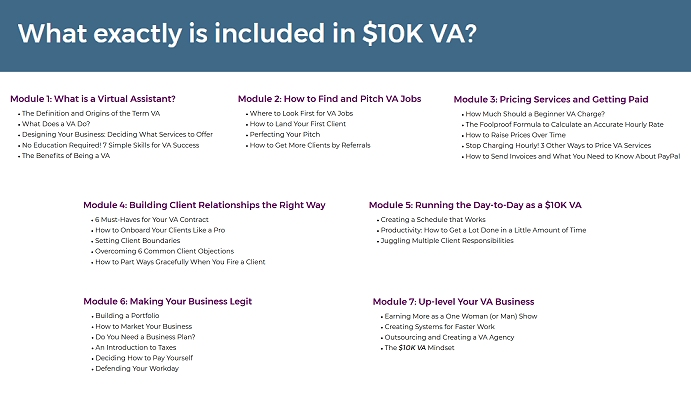 $10K VA Modules and Lessons
